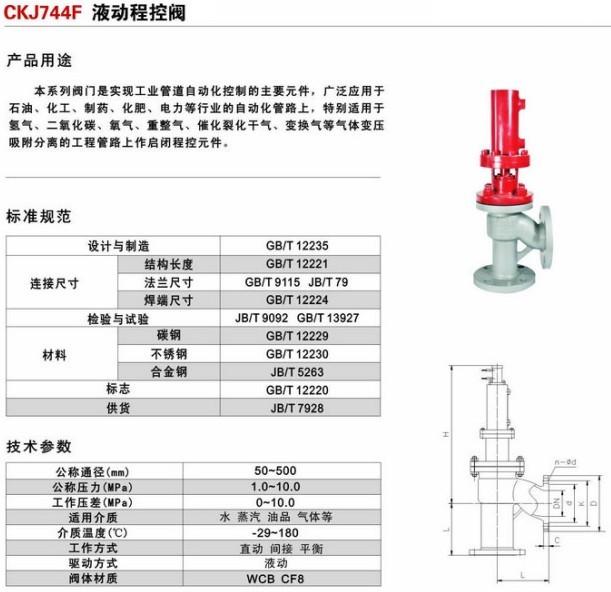 ckj744f液动角式程控阀-上海铁王阀门图片